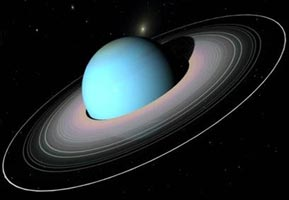 Uranus, the planet of Aquarius